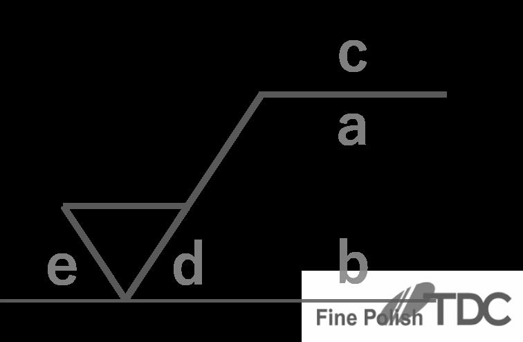 対象面を指示する記号および指示方法(JIS-2001)